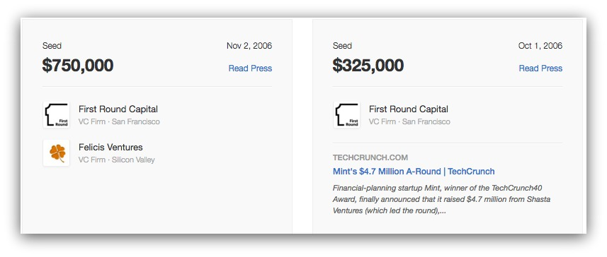 mint.com valuation