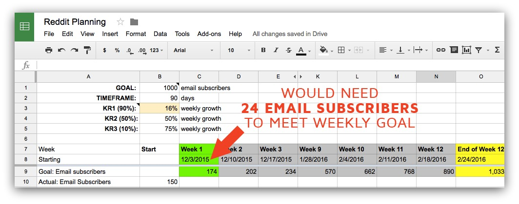 weekly marketing targets
