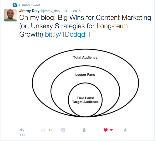 pinned tweet big wins for content marketing