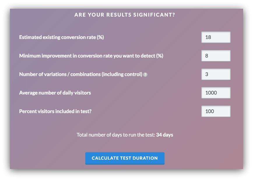 ab testing results