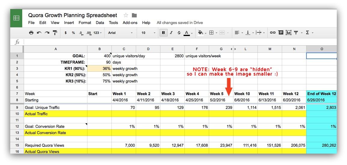 quora growth planning spreadsheet
